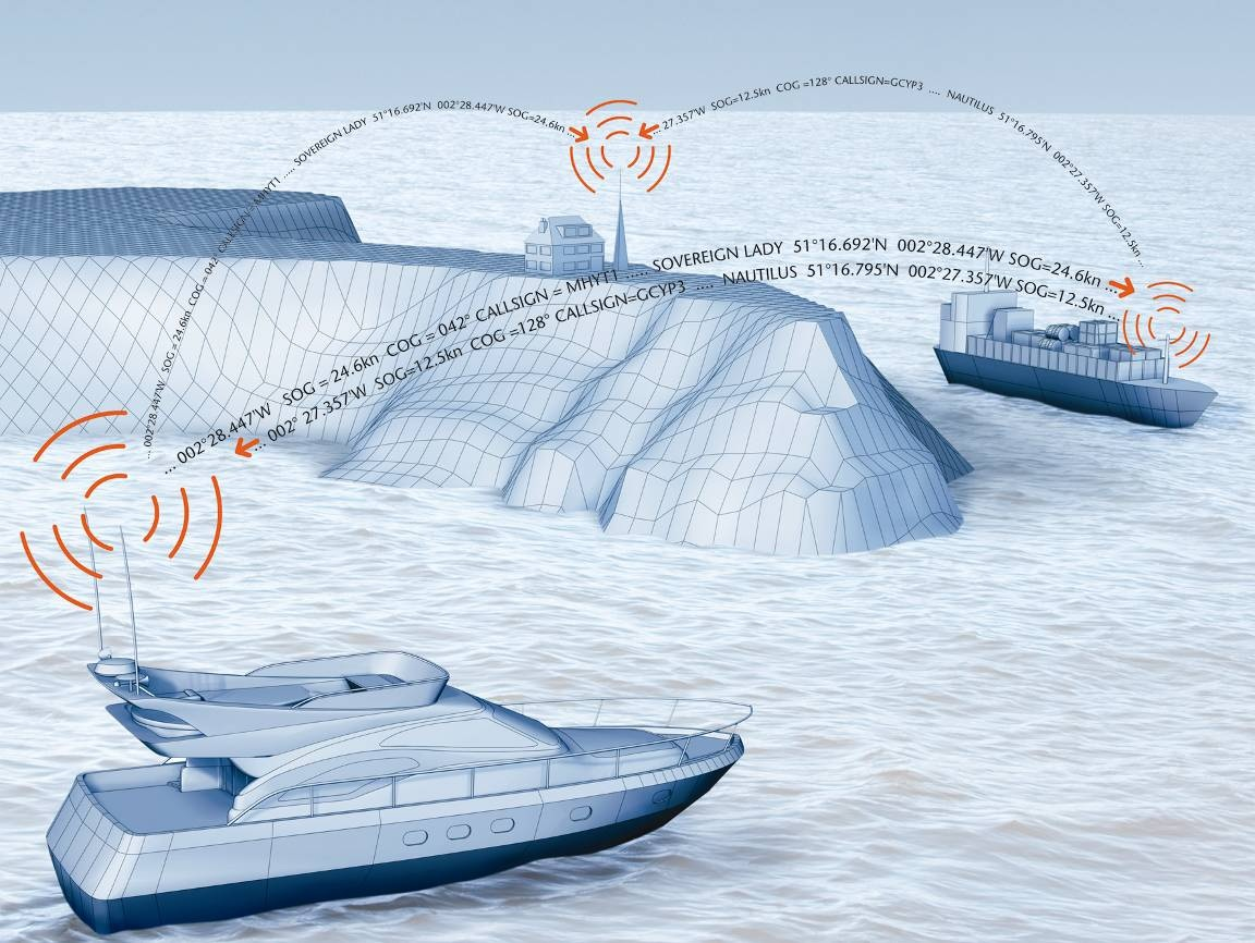 Is My Ais Transponder Transmitting Digital Yacht News