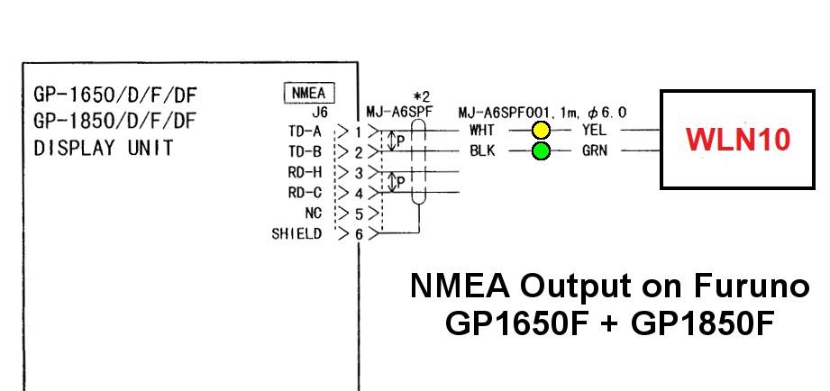 Interface WLN10 with Furuno GPS1650