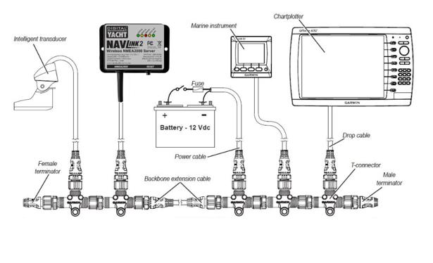 Installing a NMEA 2000 to WiFI server on a Garmin NMEA 2000 network