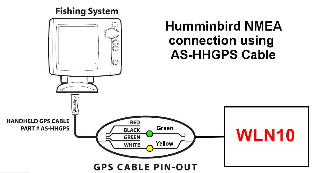 Interfacing a WLN10 with a Humminbird