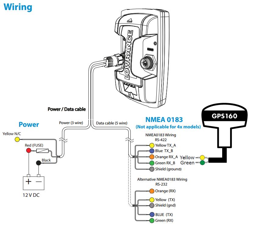 Interfacing a GPS160 to a Lowrance Elite 4