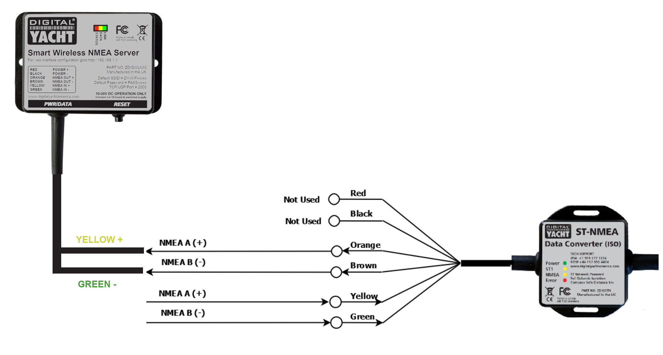 Interfacing Seatalk converter & WLN10