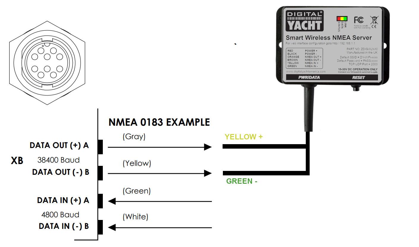 Interfacing a WLN10 to a Vesper XB 6000