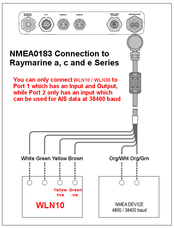 Connect WLN10 with Raymarine