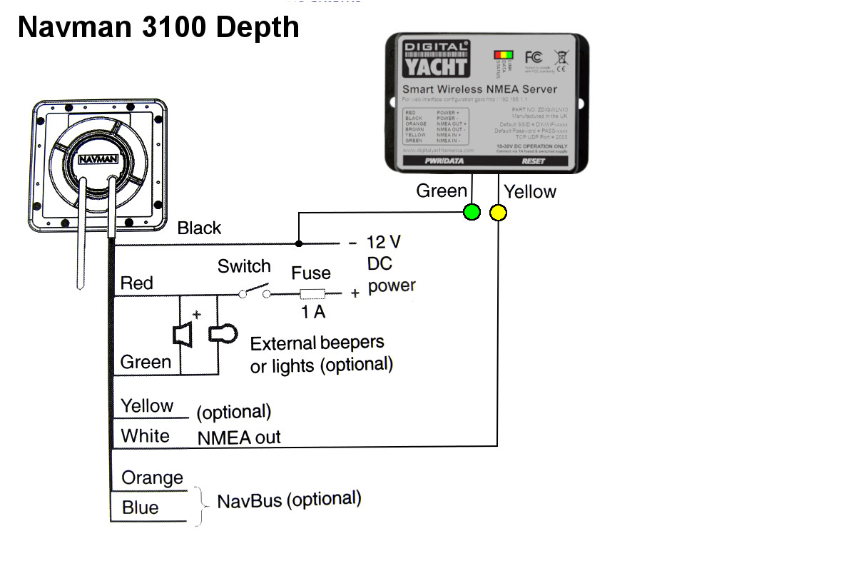 Interfacing a WLN10 with a Navman product