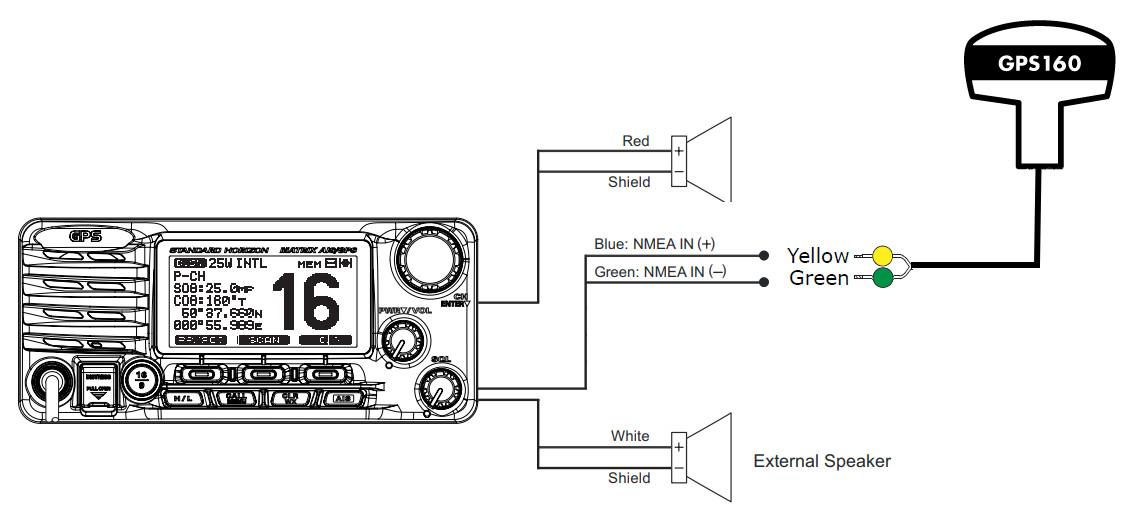 replace GPS antenna standard horizon gx2200